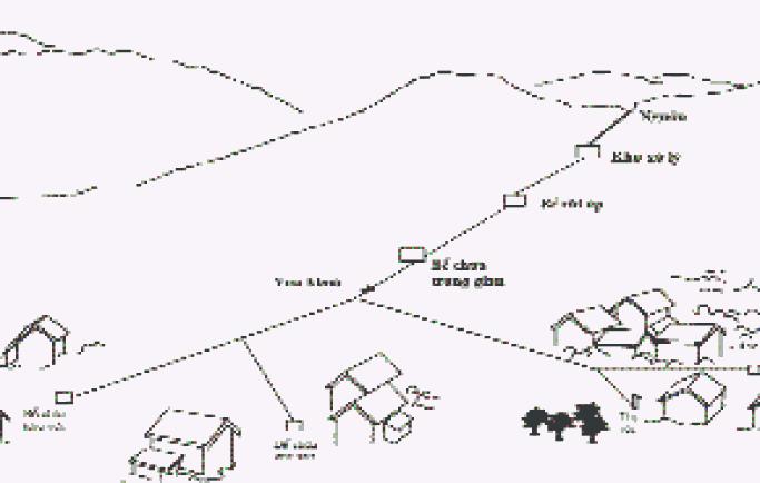 Khái niệm chung về hệ thống ống cấp nước tự chảy