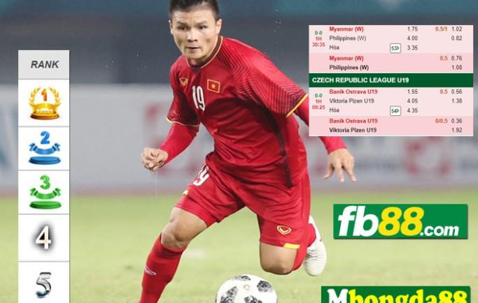 Mbongda88.com Nhà Cái FB88 - Link Đăng Ký FB88 Asia, FB88VN | Bongda88 | Bong88
